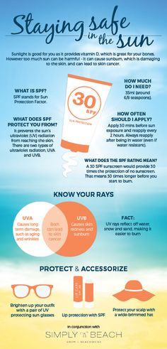 Staying safe in the sun - holiday skin care for all the family