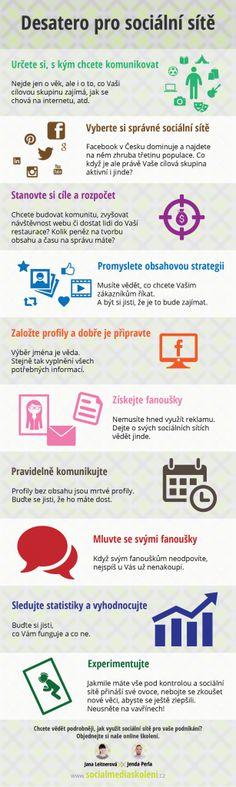 Desatero sociálních sítí - jak správně začít. #infographic #socialmedia #marketing