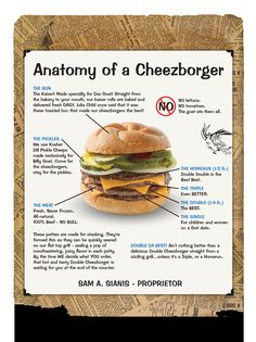 The Cheezborger - The World-Famous Billy Goat Tavern Food Network Restaurants, Food Network Recipes, Cooking Recipes, Billy Goat Tavern Chicago, Food Dishes, Main Dishes, Best Cheese, Wrap Sandwiches