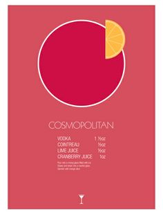 Cosmopolitan Cocktail Recipe Poster (Imperial) by Jazzy Phae