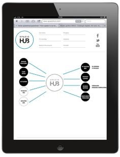 SpazioHub tablet screen design and development #okcs #webdesign #web #graphicdesign