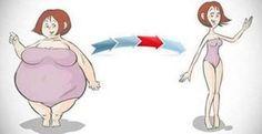 Ecco Come Attivare Gli Ormoni Dimagranti Per Smaltire 14 chili al mese