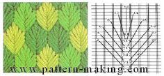 28 fancy stitch diagrams
