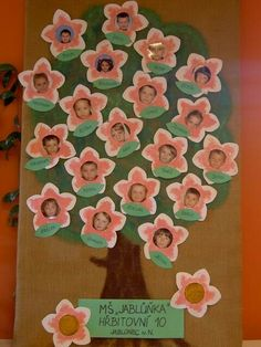 Spring Bulletin Boards, Classroom Posters, Birthday Board, Literacy, Diy And Crafts, Chart, Seasons, Holiday Decor, School