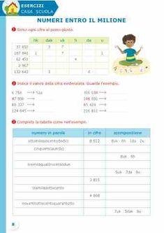 Sussidiario semplice 4 - Matematica Map, Teaching, Amanda, Culture, Location Map, Maps, Education, Onderwijs, Learning
