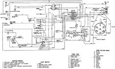 John Deere 240 Skid Steer Wiring Diagram from i.pinimg.com