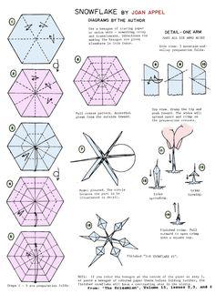 ... Christmas Ideas | Pinterest | Snowflakes, Origami and Templates