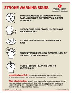 Learn how to recognize Stroke warning signs, and how to prevent one altogether!