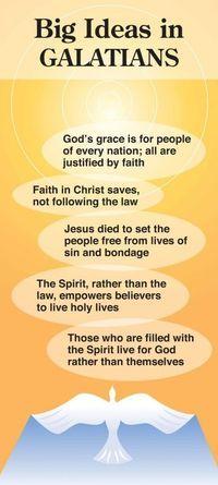 Big Ideas in Galatians