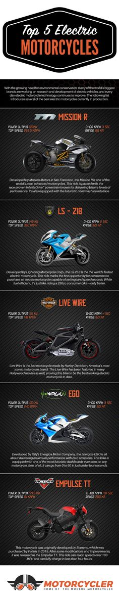 https://motorcycler.com/blogs/articles/electric-motorcycles-infographic