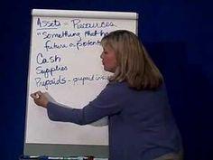 3.  Accounting Basics 3- Assets (MODULE 3)