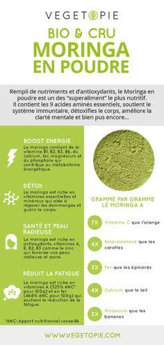 Moringa Oleifera: 20 bienfaits pour la santé, la peau et les cheveux. Sante Bio, Nutrition, Skin Care Remedies, Healthy Recipes, Healthy Food, Veggies, Health Fitness, Vegan, Ayurveda