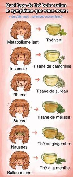 Quel type de thé ou tisane choisir selon symptome