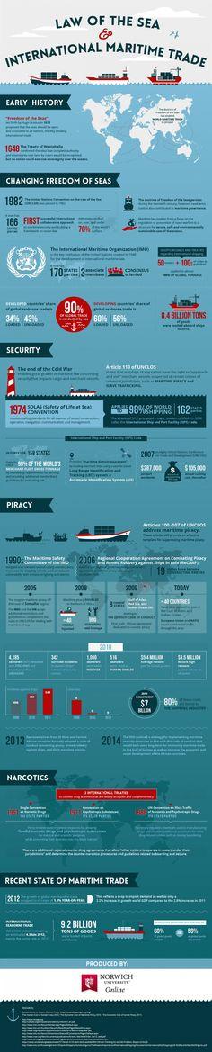 Μας Ναυτικό δωρεάν site γνωριμιών
