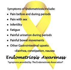 Symptoms of Endometriosis (provided by The Endometriosis Association #EndoAware #Endometriosis