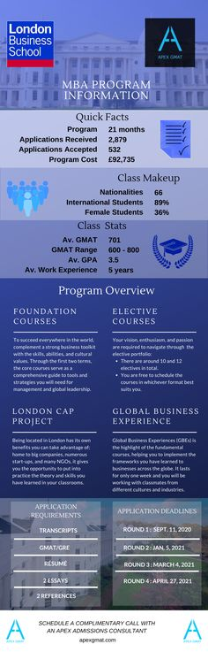 Find key information about the London Business School MBA such as the class profile, program overview, application requirements and dates. #gmat #apexgmat #gmatmba #mba #londonbusinessschoolmba #londonmba #londonbusinessschool #gmathelp #gmatpost #gmatpin #gmatinfographic #mbaprofile London Business School, Cambridge, Infographics, Dates, University, Profile, How To Apply, Student, Key
