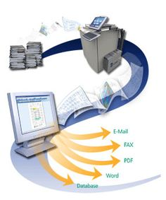 All Pro Solutions offers an array of digital imaging services. These services include, but are not limited to: Document scanning, Record scanning, Microfilm conversion & digitizing, Record storage, Medical records scanning..
