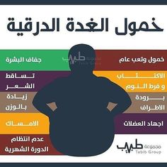 Health And Wellness Center, Arabic Words, Health Advice, Insomnia, Thyroid, Health Diet, Science, Guide, Healthy Recipes