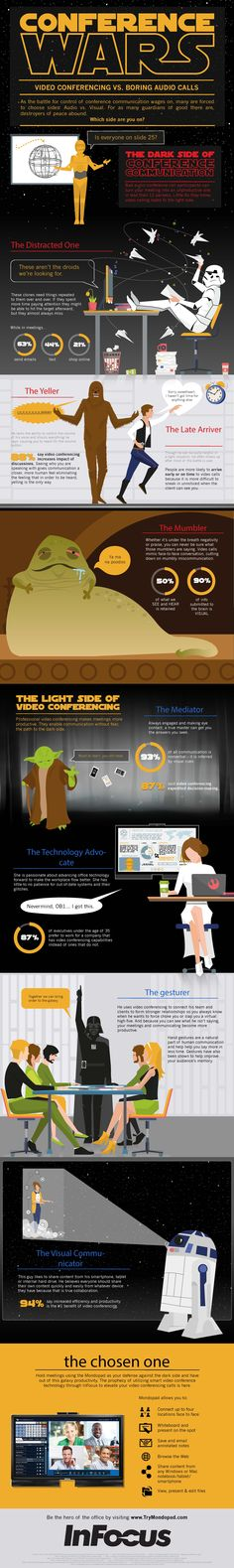InFocus Conference Wars Infographic Read More: http://www.infocus.com/conference-wars