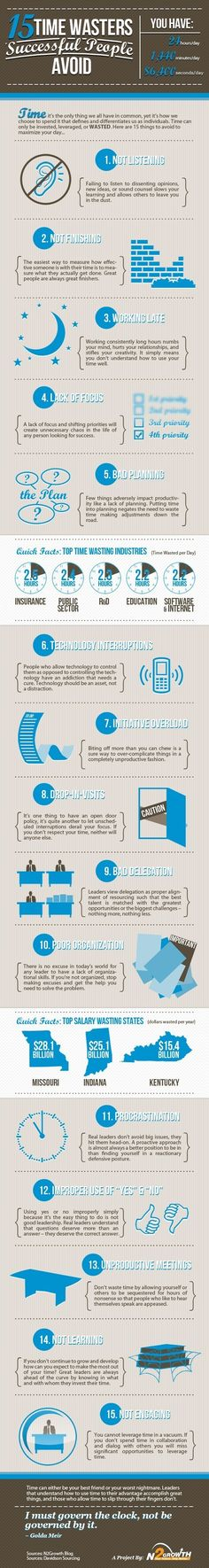 Infographic on how to become successful by avoiding 15 time wasting techniques and stuffs online for creative rockstar company and business