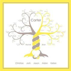 Family tree design idea