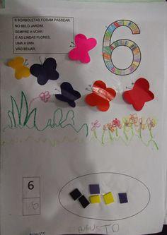 Turma: Planeta da Alegria (pré-escola 4 a 5 anos) Turno: Tarde EMEI Margarida Aurora Educadoras: Lisméia e Patrícia    O proce...