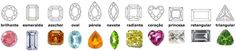Lapidaçoes gemas (pedras preciosas