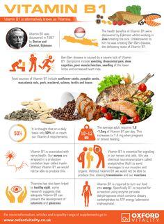 Vitamin B1, Vitamin B1 Supplements, Vitamin B1 Tablets, Vitamin B1 History, Health Benefits of Vitamin B1. Human Nutrition, Food Nutrition, Health Benefits, Benefits Of Vitamin A, Health And Wellbeing, Health Facts, Health Diet, Vitamines, Protein Isolate