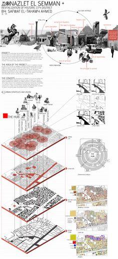 Urban landscape architecture layout New ideas Poster Architecture, Site Analysis Architecture, Architecture Design, Architecture Classique, Plans Architecture, Cultural Architecture, Architecture Portfolio, Concept Architecture, Classical Architecture