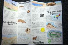 The Inspired Classroom: State Brochure: Such a cool way to show what they've learned!
