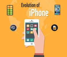 Evolution of iPhone (infographic)