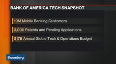 "Bank of America Chief Operations and Technology Officer Cathy Bessant discusses the bank's digital technology and her outlook for fintech. She speaks on ""Bloomberg Markets.""   (Source: Bloomberg)"