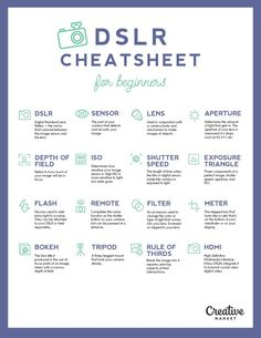 On the Creative Market Blog - DSLR Cheatsheet for Beginners