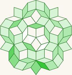 Penrose tiles                                                       …