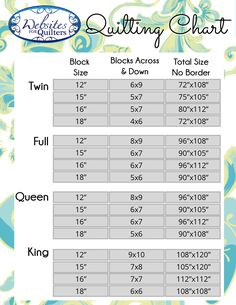websites-for-quilters-quilt-size-chart.jpg (1275×1650)