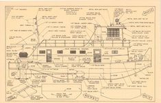 Free Boat Blueprints  Bing Images