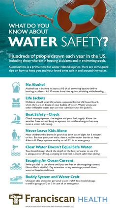 21 ways to be safer in the water this summer, whether swimming or boating. Great tips for kids and families.
