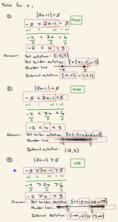 14 Absolute Value Inequalities Ideas In 2021 Absolute Value Inequalities Absolute Value Inequality