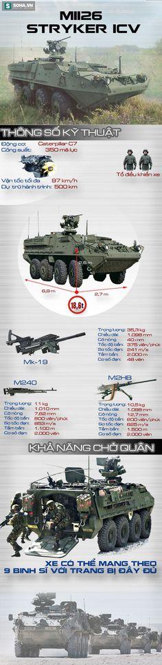 Xe bọc thép chở quân định hình lại phương thức tác chiến của Mỹ - Ảnh 1.