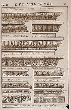 Новини Temple Architecture, Indian Architecture, Classic Architecture, Architecture Drawings, Architecture Details, Baroque Frame, Trumeau, Ornament Drawing, Carving Designs