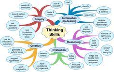 Parents' lack of technical skills affects kids' achievements ,  #Parents'lackoftechnicalskillsaffectskids'achievements