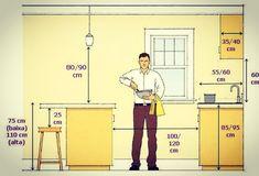 Medidas diseño de cocina