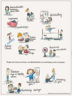 Mitarbeiterbindung Source by ulrikeloesch Nlp Coaching, Kindergarten Portfolio, How To Motivate Employees, Employer Branding, La Formation, Sketch Notes, Change Management, Employee Engagement, Teacher Appreciation Gifts