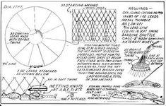 How to make a cast net, netmaking, castnets, weaving, nets, netting,