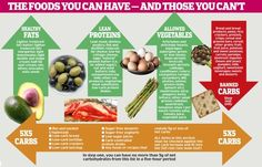 metabolism miracle diet chart health-fitness