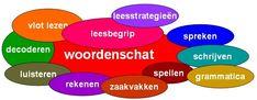 Woordenschat en taal / leesontwikkeling