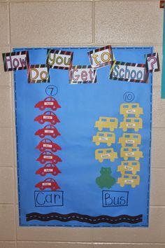 Lee's Kindergarten: Lots of Back to School Pictures! Preschool Graphs, Preschool Math, Fun Math, School Classroom, Kindergarten Classroom, School Fun, Classroom Ideas, Back To School Activities, Preschool Activities