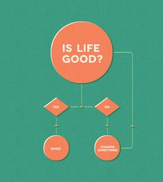 Is life good?