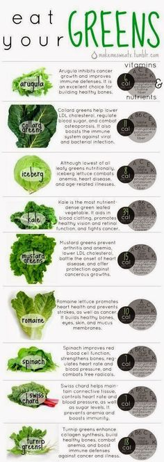 Dude, Sustainable!: Eat Your Greens!: Your Basic Guide to Green Veggies