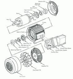 electric motor 2